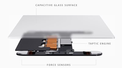 Force Touch trackpad: Ένα κρυφό «όπλο» του σύγχρονου Mac